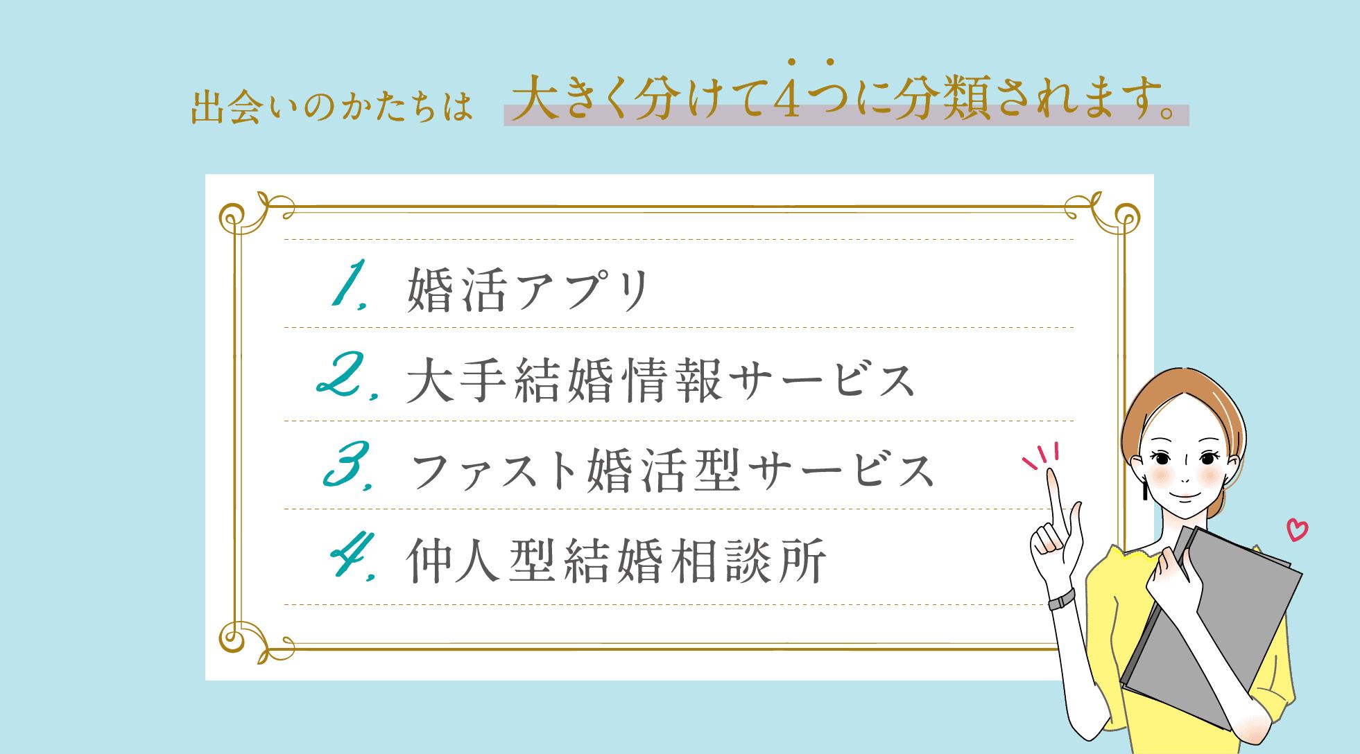 ganmi,婚活,出合いの形は大きく分けて4つに分類されます。