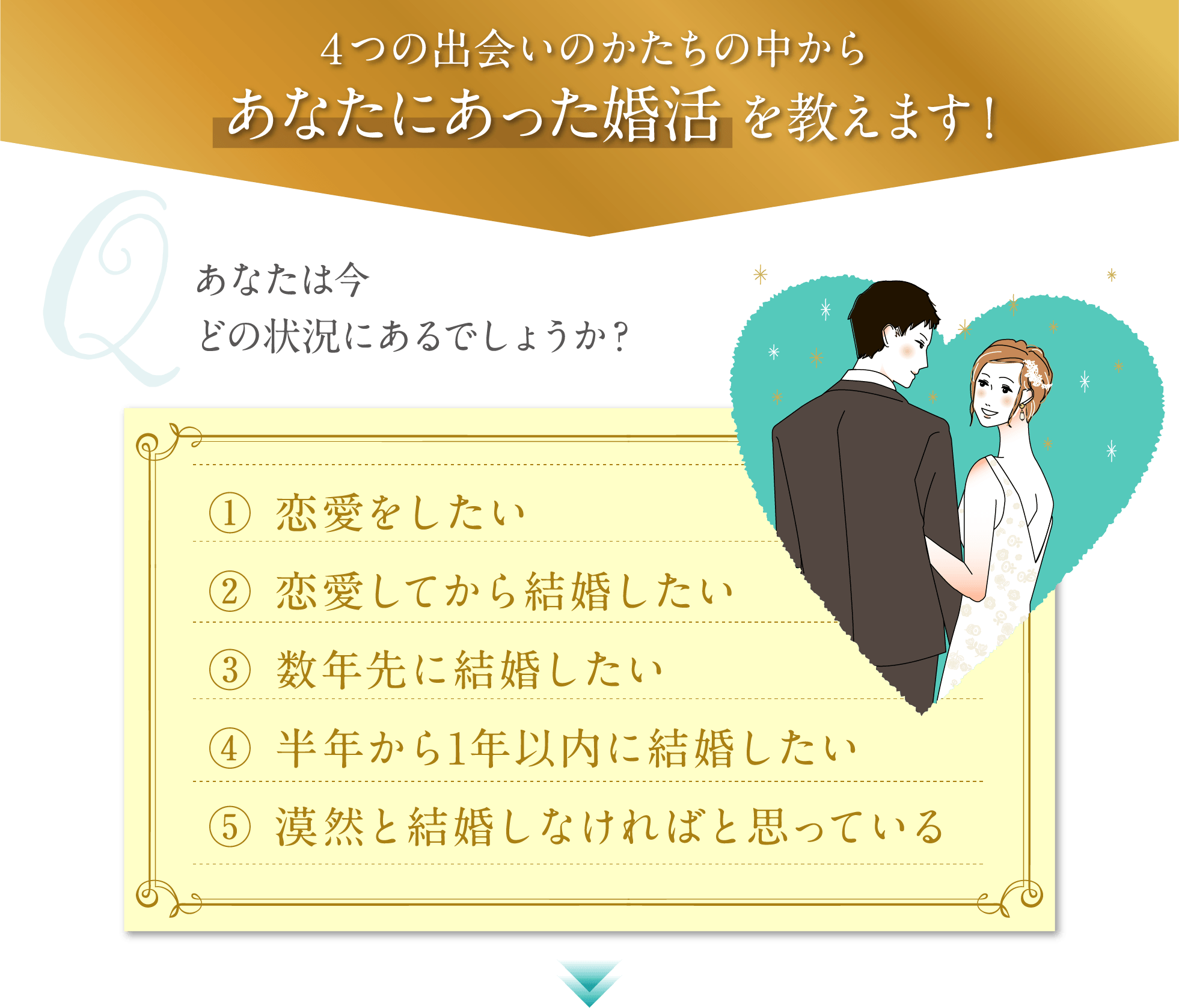 ganmi,婚活,4つの出会いのかたちの中からあなたにあった婚活を教えます!